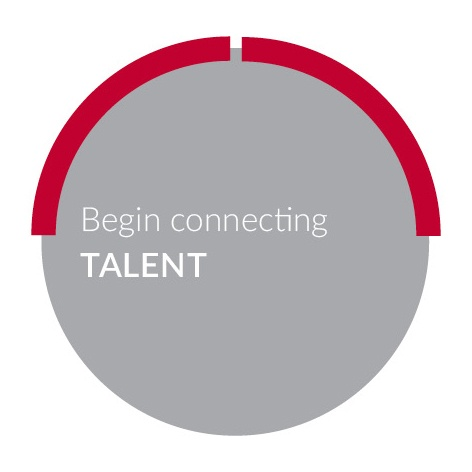 Begin connecting talent