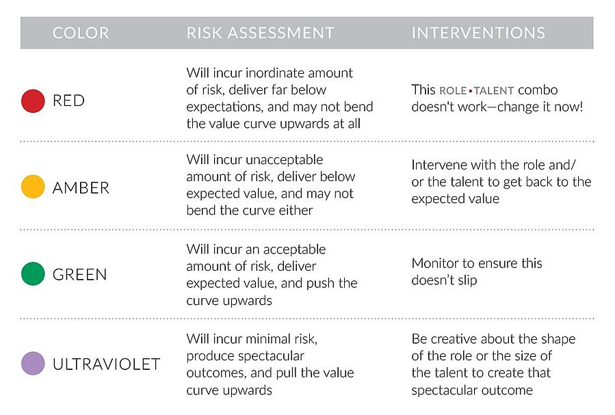 risk-assessment-rubrik