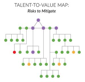 talent-to-value-map