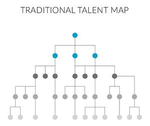 traditional-talent-map